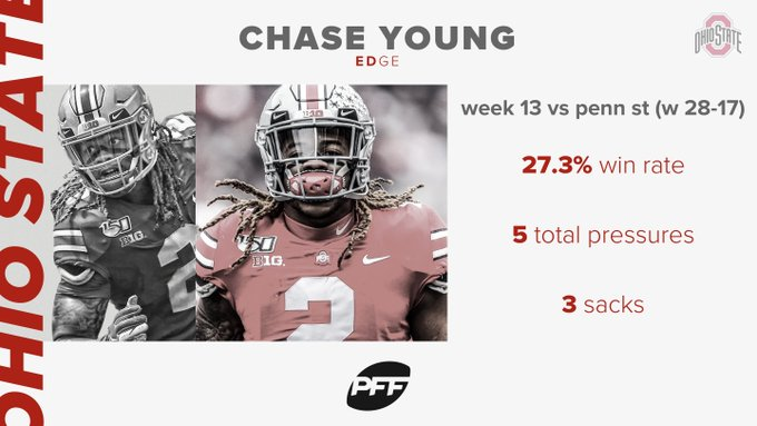 Best Nfl Defenses 2020.2020 Nfl Draft Top Five Players At Each Defensive Position