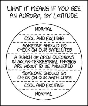 Aurora Meaning xkcd.com/2233/ m.xkcd.com/2233/