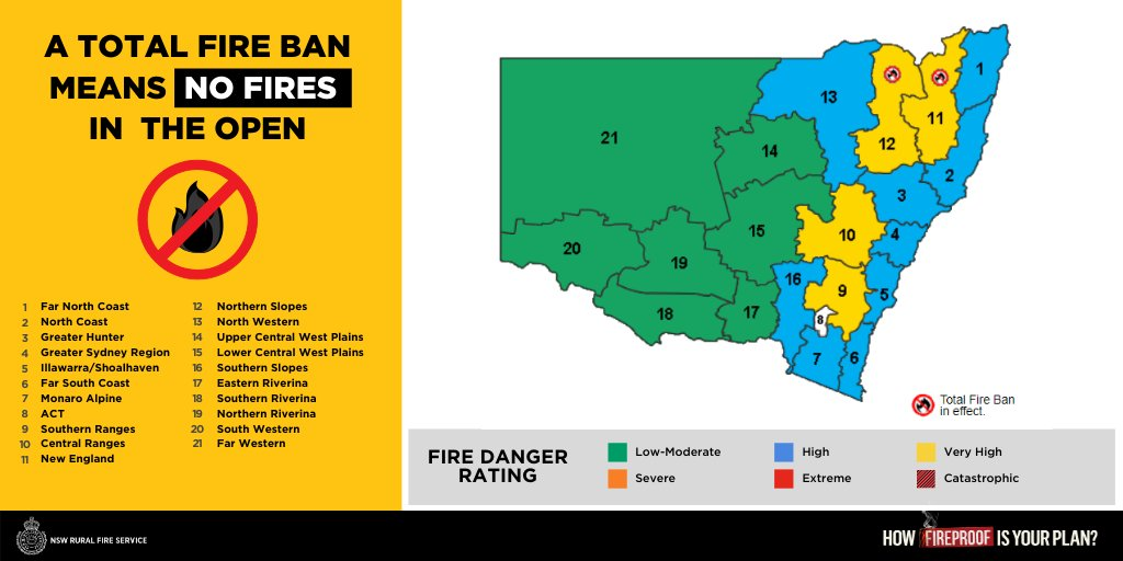 Total Fire Bans are in force from midnight tonight for the Northern Slopes and New England areas due to very high fire danger. A total fire ban means no fires in the open. The Central Ranges and Southern Ranges will also see very high fire danger. #nswrfs #nswfires