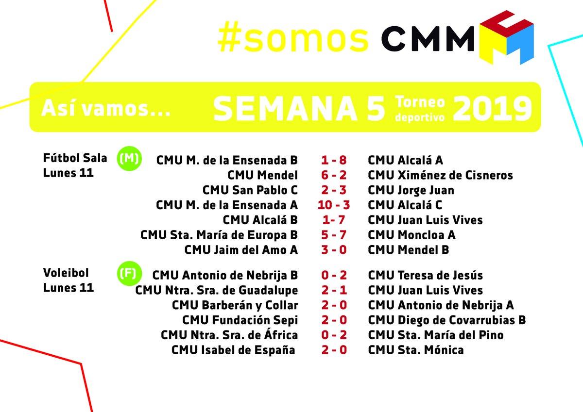Y aquí van los resultados de la semana 5. No han parado nuestros colegiales de mostrar sus cualidades deportivas durante todo el #TorneoDeportivo 2019-20. ¡Ánimo! . . . #somosccmmpic.twitter.com/2elwXiVwSh