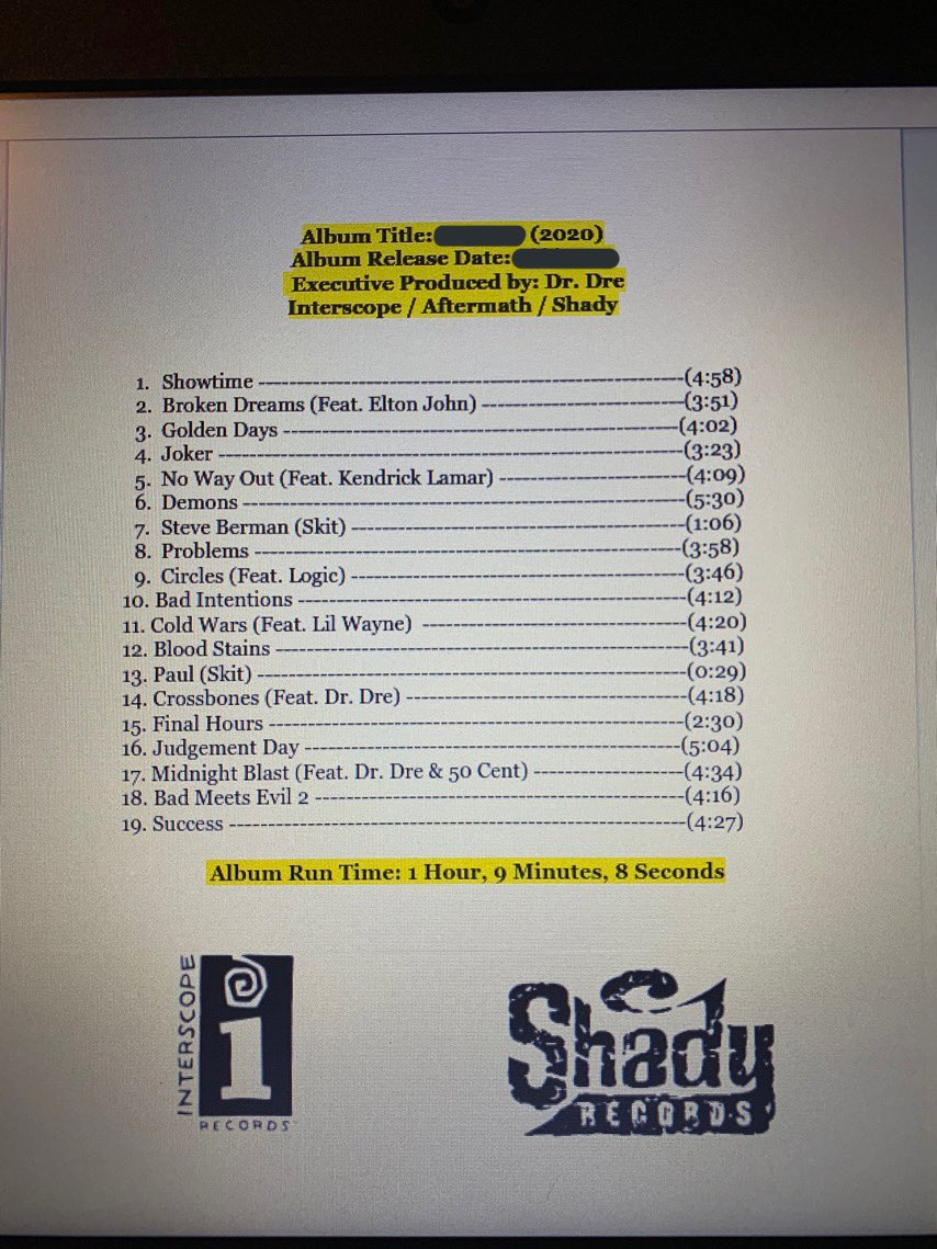 The Truth On Twitter Tracklist For Eminem S Upcoming Album