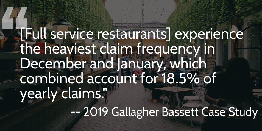 Holiday gatherings bring a welcome seasonal business spike to the #RestaurantIndustry.With more customers comes greater risk, especially with green seasonal staff and change of weather. Learn more in this edition of #IndustryInsights. bit.ly/34nt76s