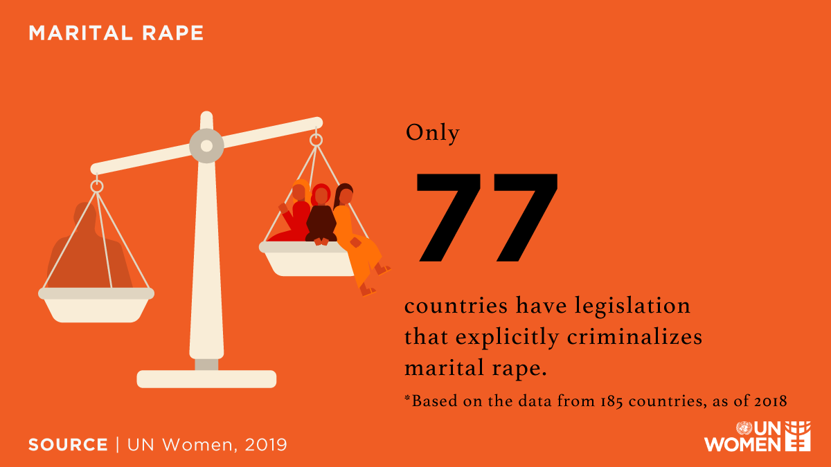 Marriage is not a license for violence. Nobody is entitled to their partner's bodies. Every country should explicitly criminalize marital rape. #orangetheworld #GenerationEquality #16days