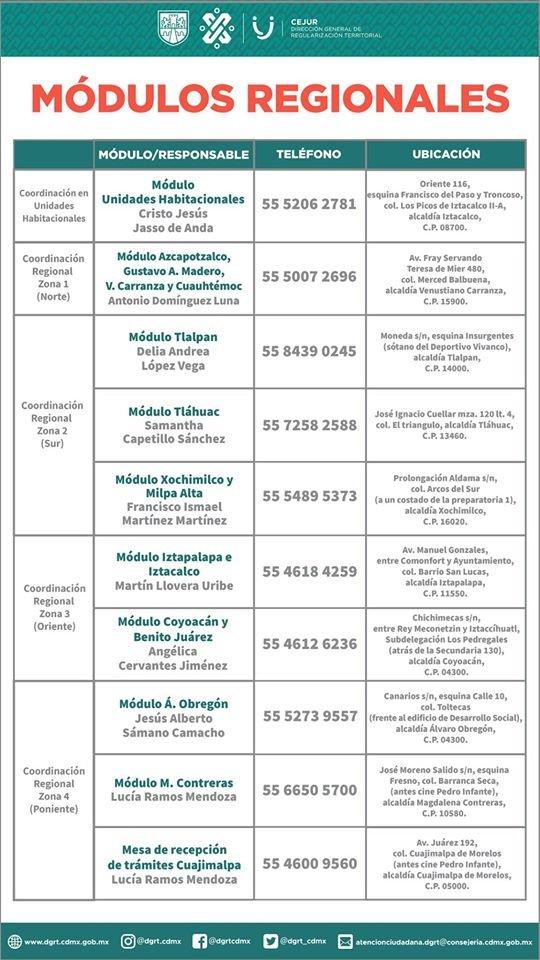 Dirección General De Regularización Territorial Dgrt Cdmx