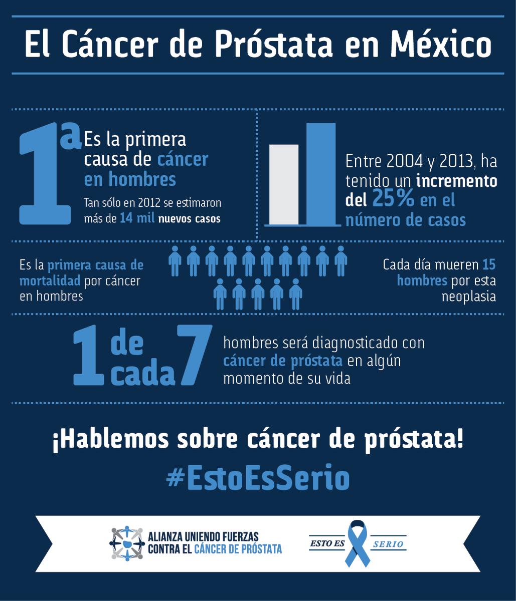 cáncer de próstata a los 25 años