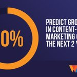 Image for the Tweet beginning: Our Future Of #Content-Led #Marketing
