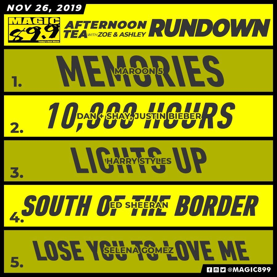ICYMI: Rundown on Afternoon Tea. Top5 Songs of the Day! (Nov 26, 2019) How to vote: tweet @afternoontea899 + your vote or message us through the Fb page or comment below! Voting for the #rundown899 is on @afternoontea899 every Monday - Thursday from 3-5 PM