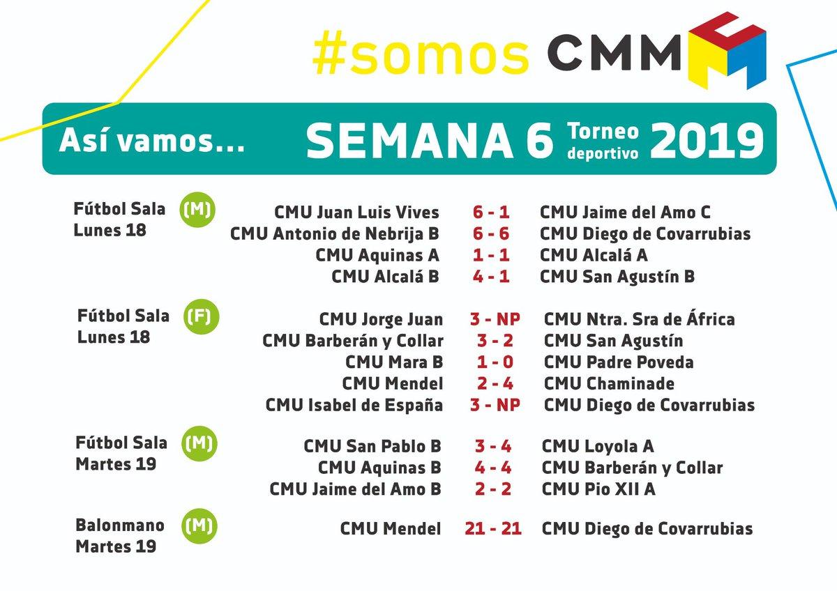 Así estuvo la semana pasada nuestro #TorneoDeportivo . . . ¿Quienes serán los campeones de esta competición?  #somosccmm #SoyColegialpic.twitter.com/YmWmHkHNBD