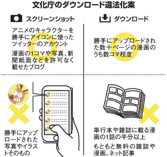 権 アニメ アイコン 著作