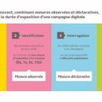 Image for the Tweet beginning: Découvrez le cas «Visibilité &