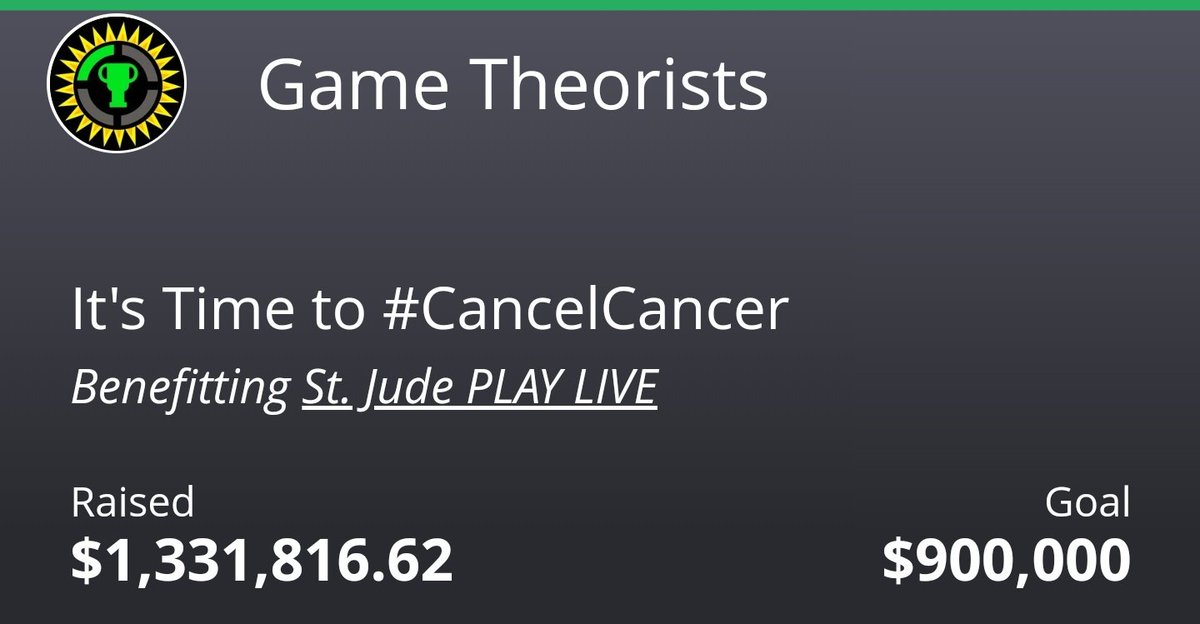 Ten hours.  $1,330,000 raised to save the lives of children with cancer.  We DID that, you guys!  This is the power of online communities. This is the change we stand for. I am overwhelmed with gratitude.