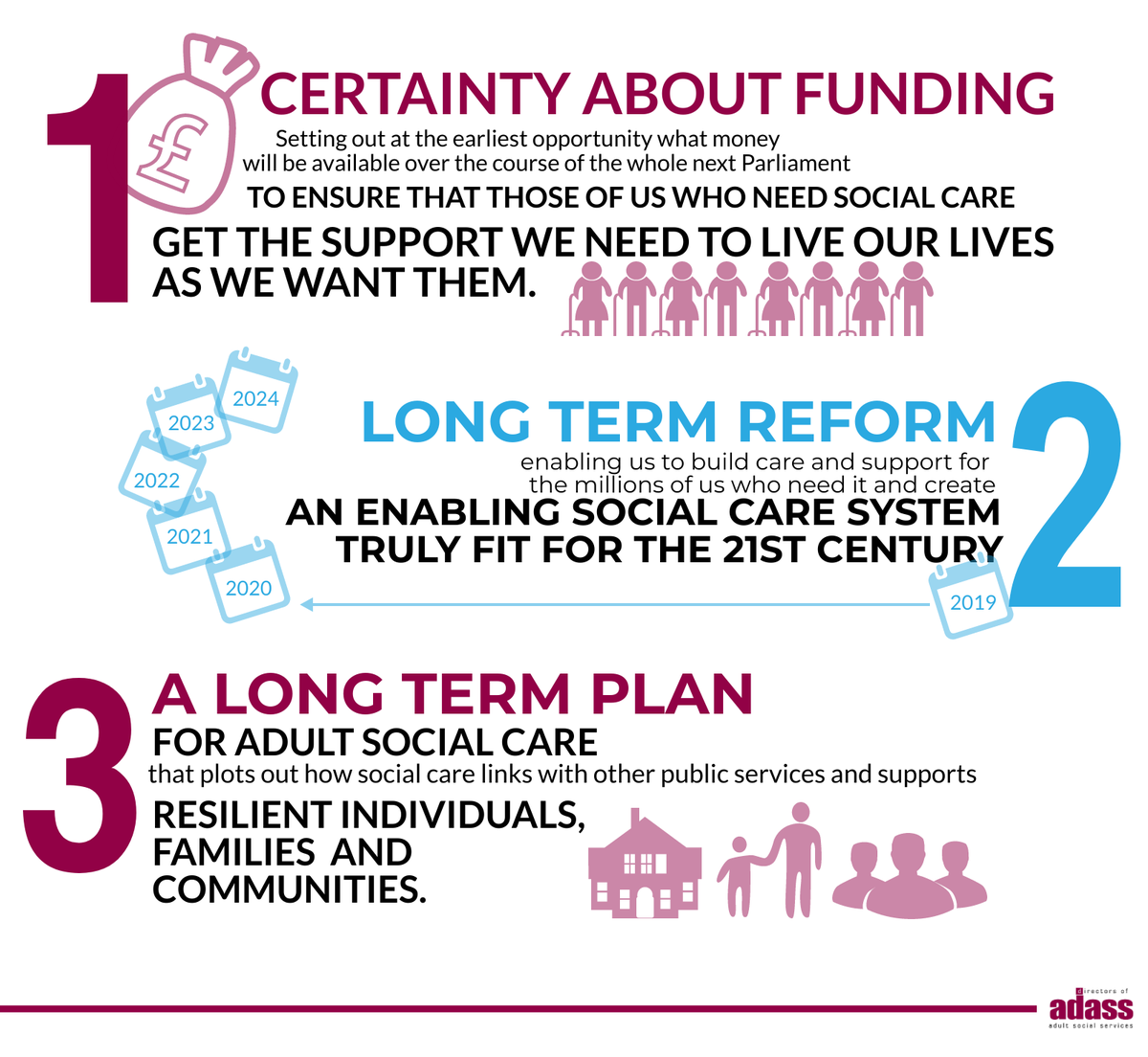 test Twitter Media - Whoever forms the next government must make a choice and prioritise adult social care.  They must give certainty about funding, longer-term reform and a long-term plan that puts fairness at the heart of everything. Read the findings of our short survey https://t.co/9PPdI0zXJs https://t.co/17cUuTIhpU