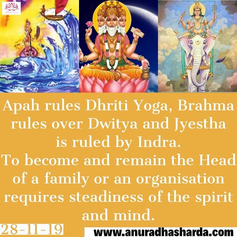 What is siddha yoga in horoscope