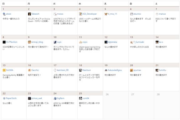 Advent Calendar 2019 - 今年も気になる技術系アドベントカレンダーのリンクを集めてみたよ!UE4&Unity&Houdini&シェーダーとか  #3dnchu #UE4Study #UE4 #B3d #Unity3d #Maya #Houdini