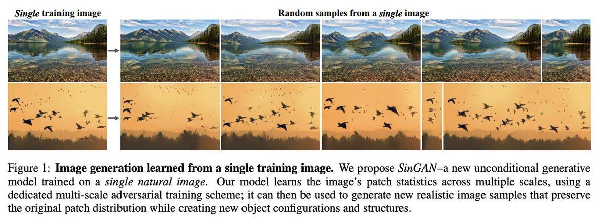 SinGAN [Shaham+, 2019, ICCV]SinGANは階層的なGen/Disで1枚の画像から学習し、同じような要素を持つ任意のサイズ・アスペクト比の画像を生成する。seedの入れ方を工夫することでpaint to image、画像編集、harmonization、超解像、動画化など幅広い応用が可能。#NowReading