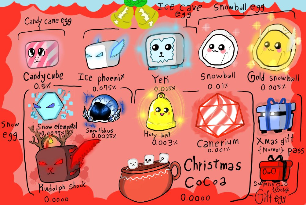 Klutter On Twitter My Roblox Bubblegum Simulator Christmas Event
