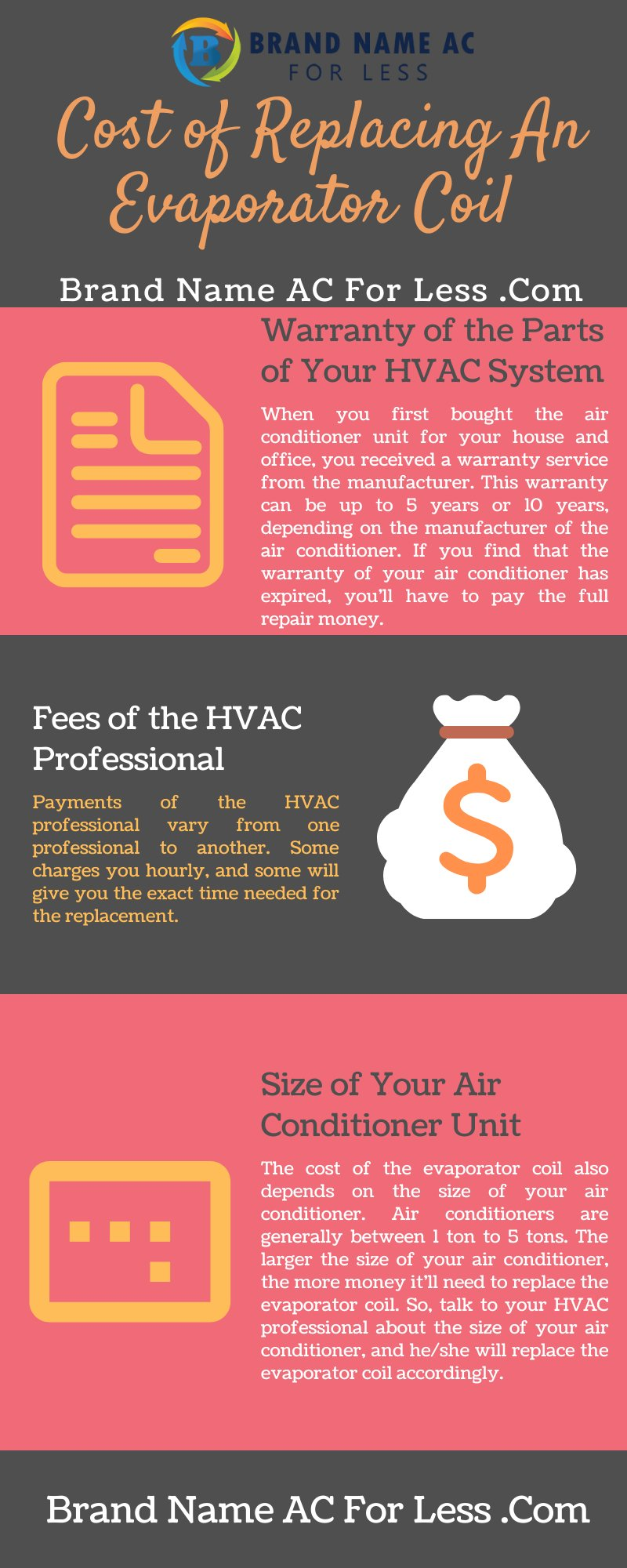 How Much Does It Cost to Evaporator Coil?