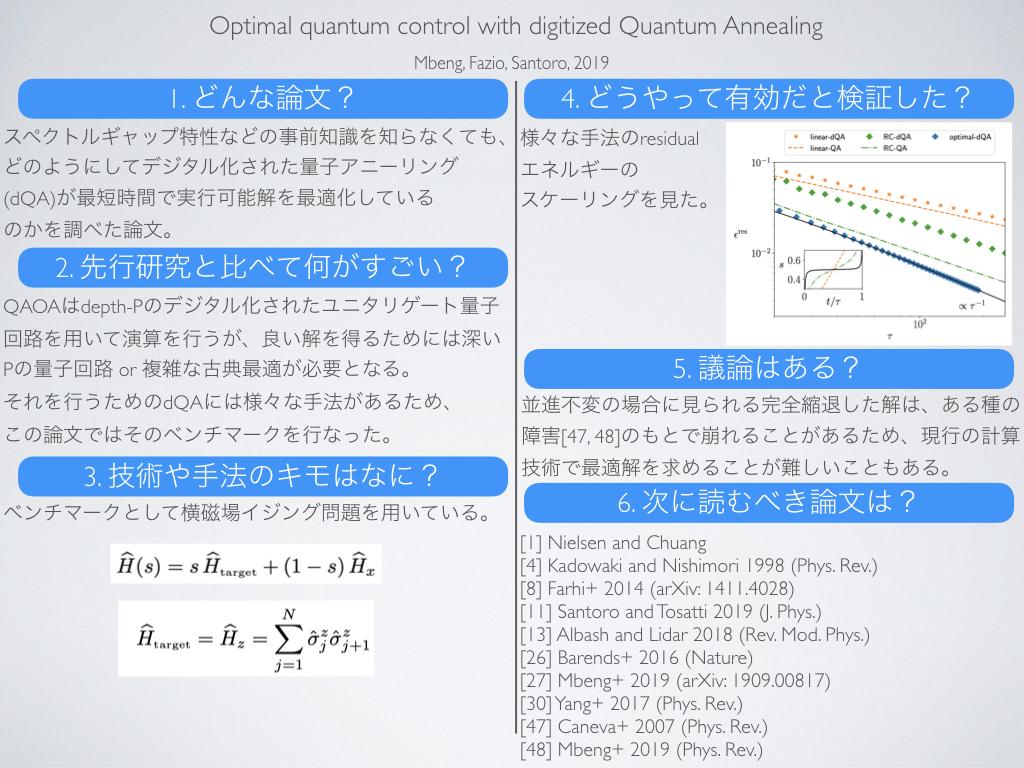 様々なdigitized Quantum annealingの手法でベンチマークをとった論文。#ダンブルドアの論文紹介