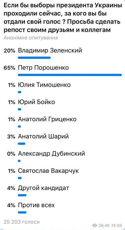 Количество денег на производство сериалов будем увеличивать, - Бородянский - Цензор.НЕТ 3935