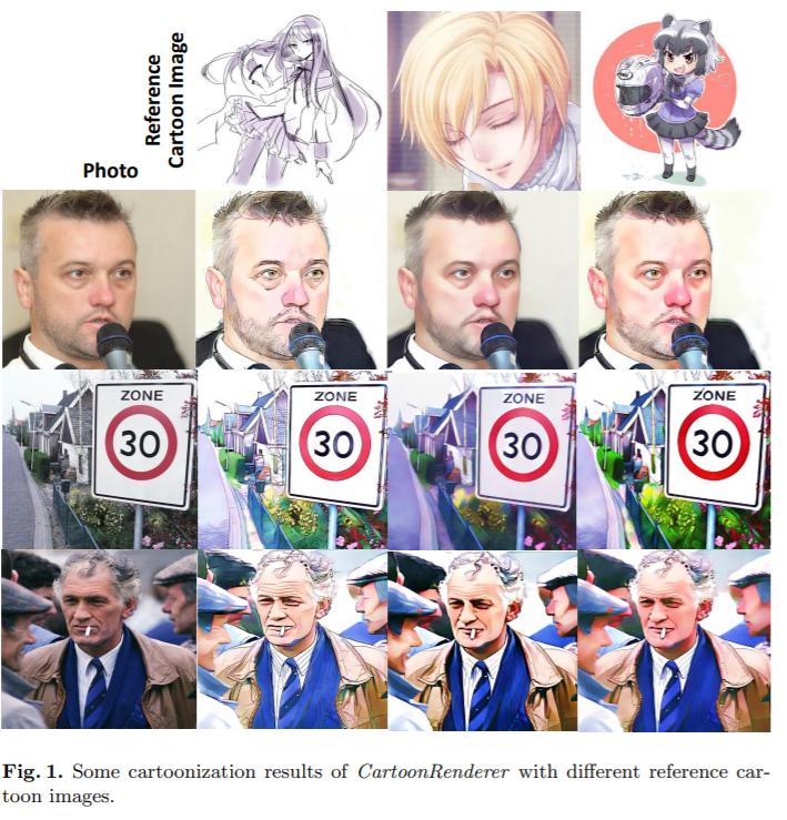 おっ、これ、クオリティすごく高いな。「写真」を「漫画風の画像」へ変換するAI(一番左の一列が写真)CartoonRenderer: An Instance-based Multi-Style Cartoon Image Translator
