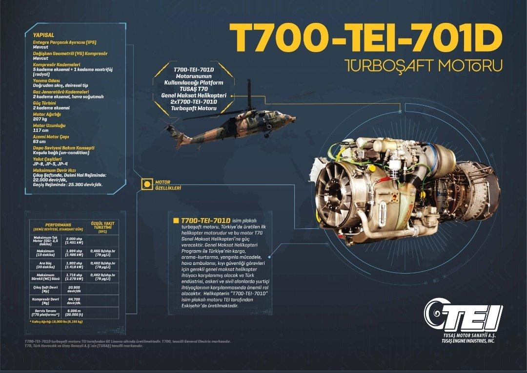 """Yusuf Akbaba على تويتر: """"TEI'de T-70 Genel maksat helikopteri için lisans  altında üretilecek ve büyük oranda yerli olacak T700-TEI-701D Motoru.…  https://t.co/kLgif0GCc9"""""""