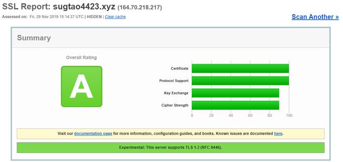nginxをTLSv1.3に対応させた