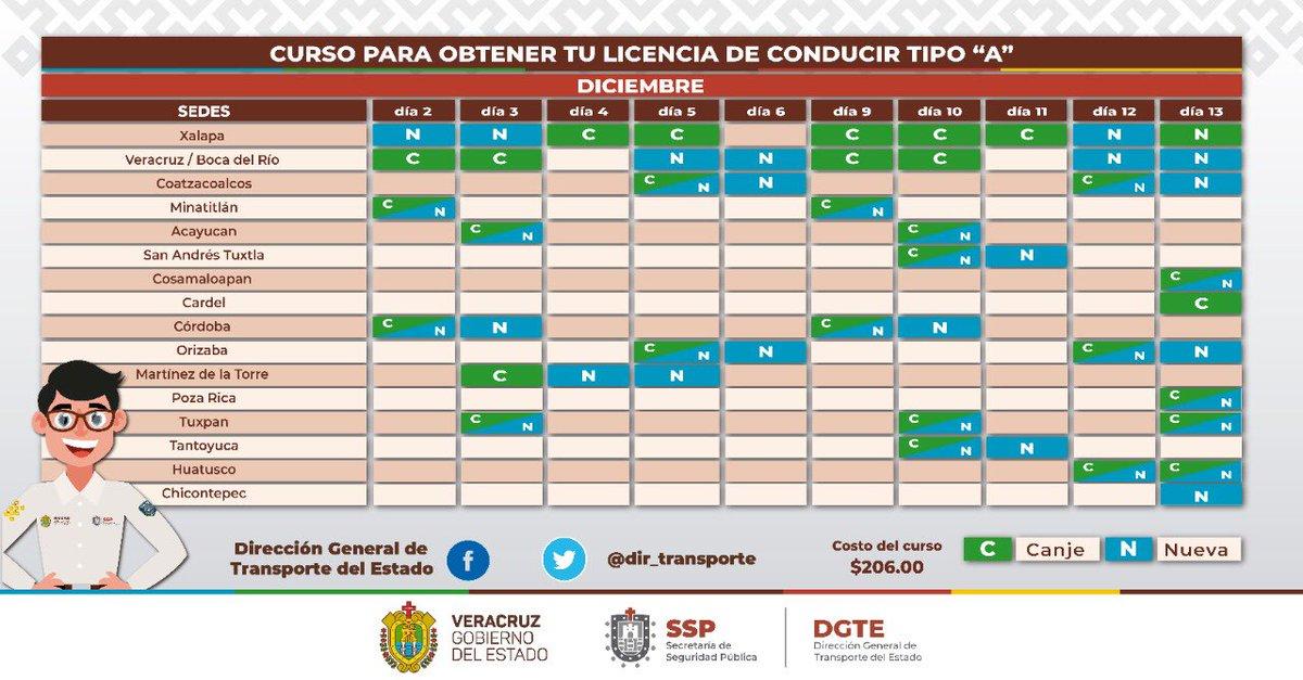 Transporte Veracruz Dir Transporte Twitter