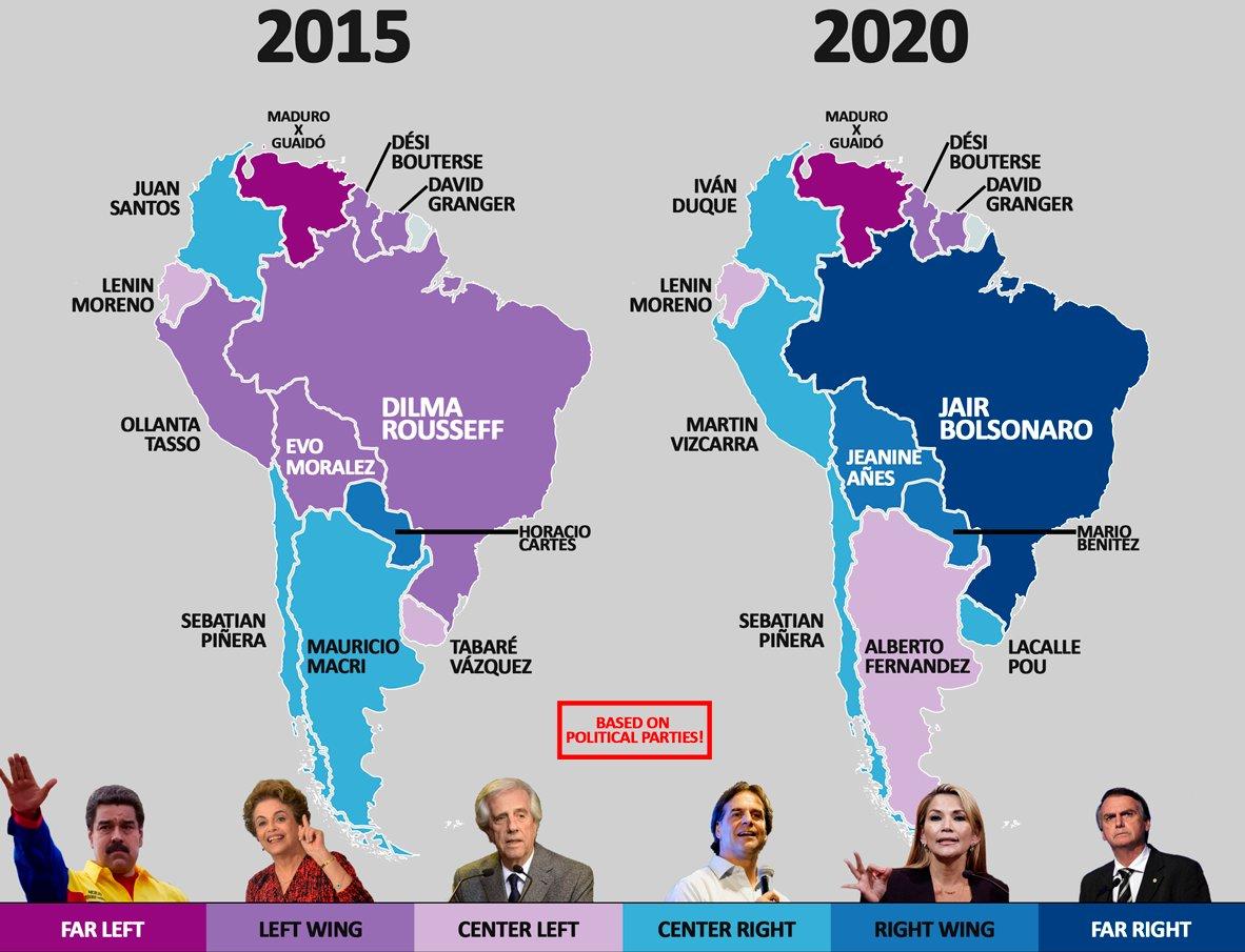 Onlmaps On Twitter South American Politics 2015 To 2020 Https T Co 5j240iedqe