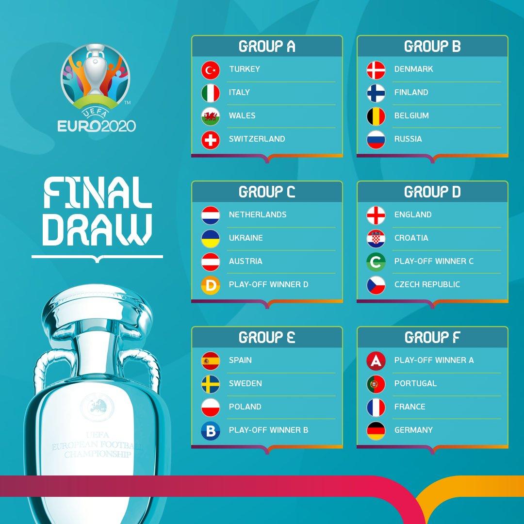 FOOTBALL MASCULIN CHAMPIONNAT D'EUROPE 2020 REPORT EN 2021 - Page 16 EKo6pwrWkAIInEt