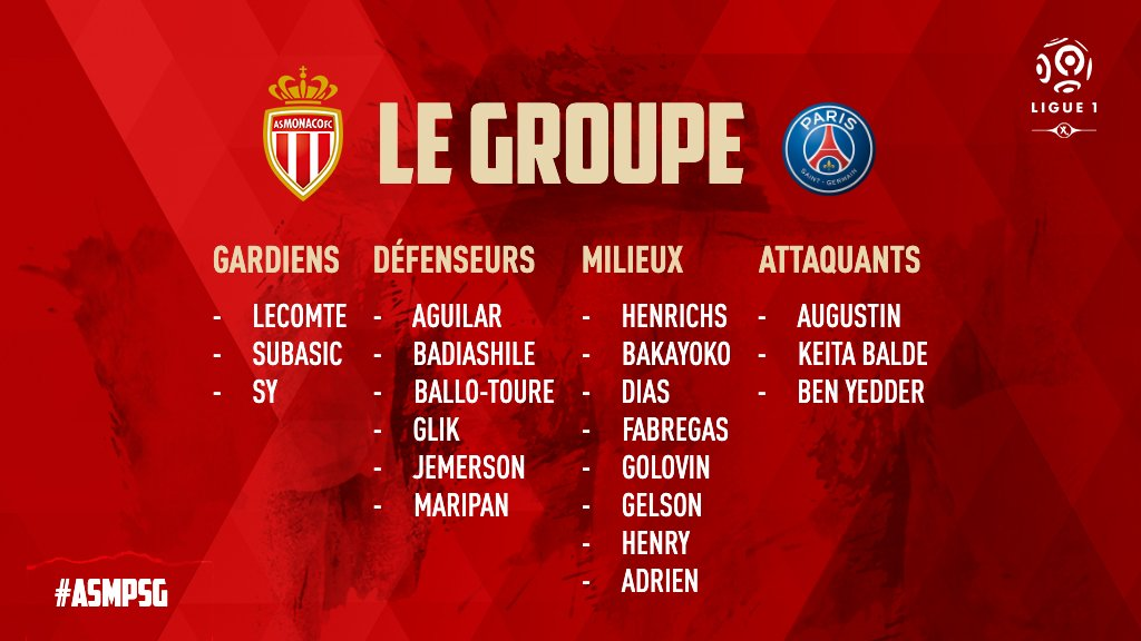 Groupe Monaco