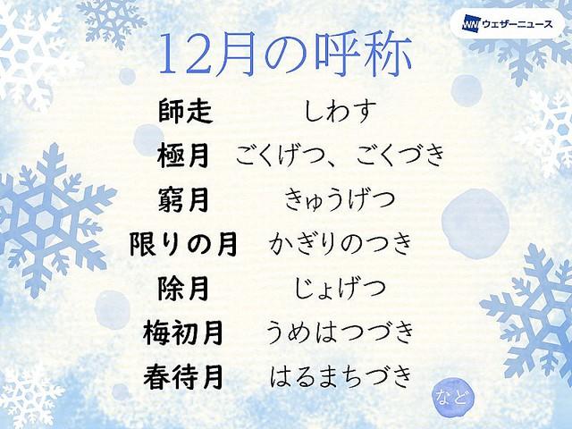 【今年もあと1カ月】12月は別名「師走」、他にも呼び方がある? ・「極月」「窮月」「限りの月」…1年の最後の月の意味 ・「除月」…古い年を除くという意味 ・「梅初月」「春待月」…春への期待が込められた意味