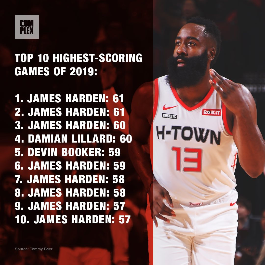 This is ridiculous. Janes Harden is on another level 🤯
