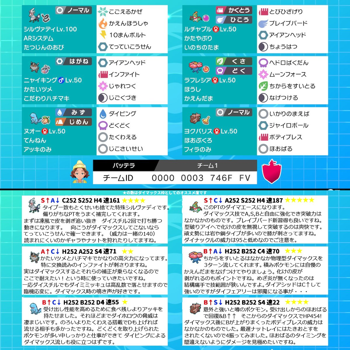 オススメ パーティー 剣 盾 ポケモン 【ポケモン剣盾】最強パーティ【2021年7月更新】
