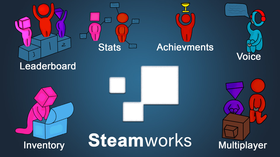 Heathen's #Steam packages on the #UnityAssetStore Foundation
