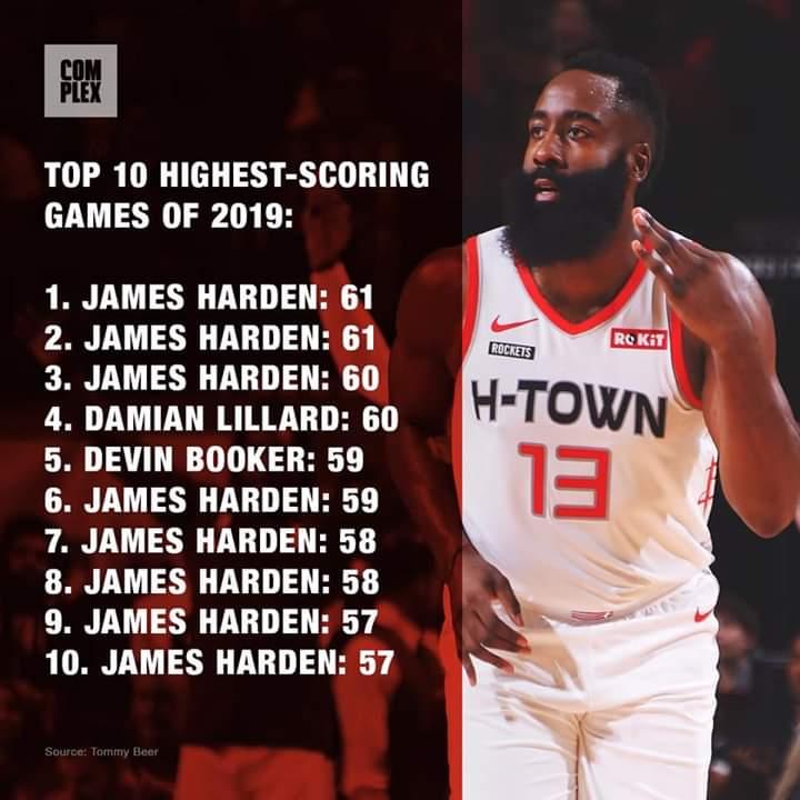 Top 10 highest-scoring Games of 2019  #NBA #NBATwitter @BR_NBA @NBAFRANCE @NBA  @NBATV #nbaextra #skills  #NBAPreseason #dubnation #shoot #shots #drive #basketball #NBAPlayoffs #LegendsOfBasketball #NBAAllStar  #5decembre #europe #france #belgique #suisse #luxembourg #canada
