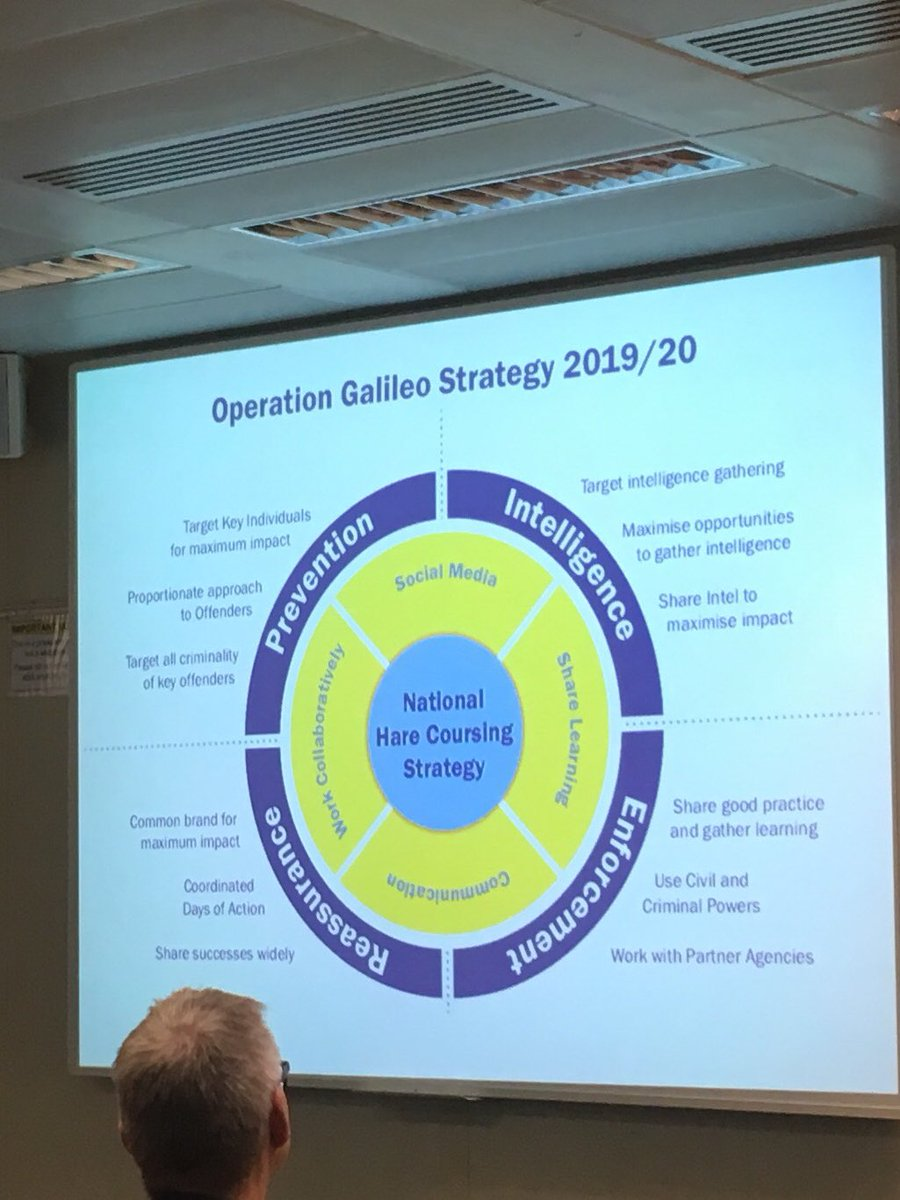 #OpGalileo update by Phil Vickers, covering 12 forces and looking for more collaboration to combat #hare coursing #partnership #innovation #wildlifecrimeconf<br>http://pic.twitter.com/G2FRj7N64x