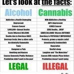 Image for the Tweet beginning: Legal vs illegal.  #itstimeforchange #legalisecannabisnow