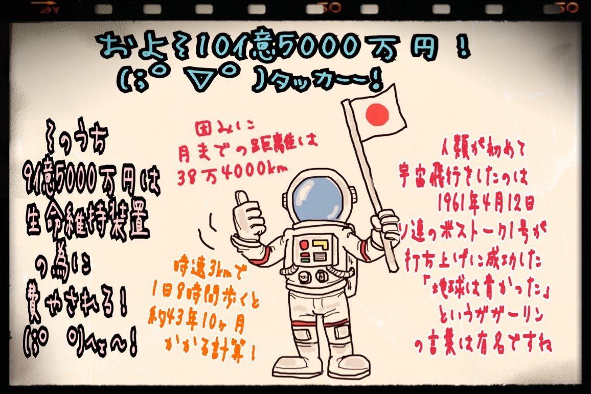 明日12月2日は #日本人宇宙飛行記念日 『1990年のこの日TBSの秋山豊寛記者を載せたソ連のソユーズTM11号が打ち上げられ日本人初の宇宙飛行に成功しました。民間人で初めての宇宙飛行は大変な注目を集めました』…宇宙開発に使われる研究費は2500〜3000億円と言われています。宇宙服1着が…↓😳エェ?