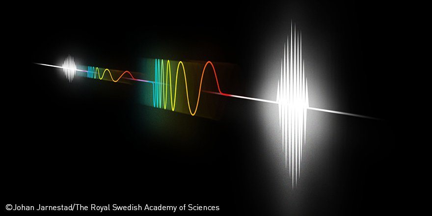 #OTD in 1985 Donna Strickland and Gérard Mourou published the paper that earned them the 2018 #NobelPrize in Physics. Just three pages long, it paved the way towards the shortest and most intense laser pulses ever created. Read it here: sciencedirect.com/science/articl…