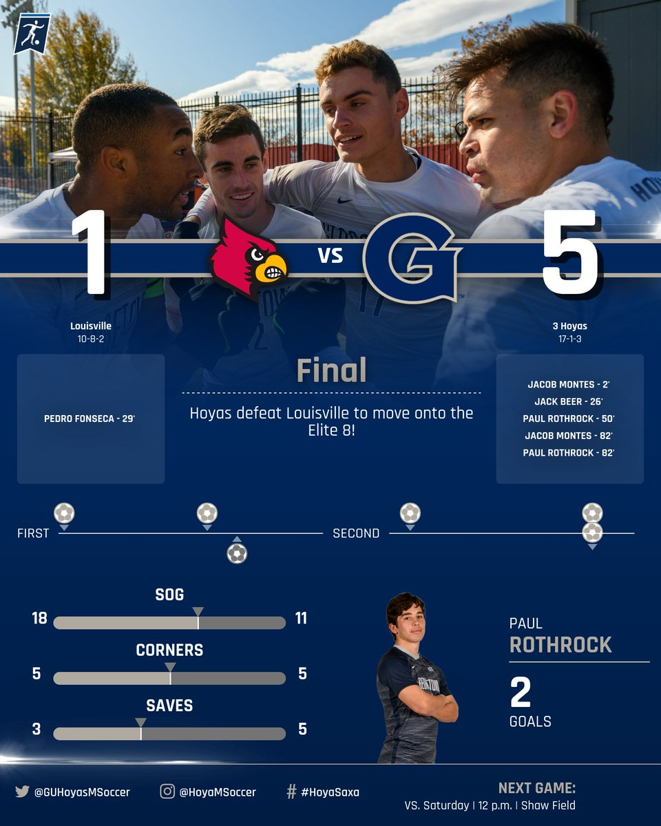 Check out those stats from todays #NCAASoccer win against Louisville! #HOYASAXA #ontothenextone
