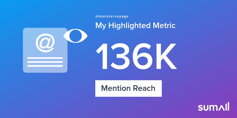 My week on Twitter 🎉: 606 Mentions, 136K Mention Reach, 7 Likes, 1 Retweet, 13.2K Retweet Reach. See yours with sumall.com/performancetwe…