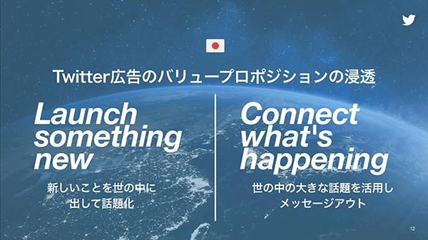 Twitter広告のバリュープロポジション👉Launch something new(新しいことを世の中に出して話題化)👉Connect what's happening(世の中の大きな話題を活用しメッセージアウト)Twitter Japan 2019年の総括と2020年のフォーカスについての記者説明会 Web担記事より