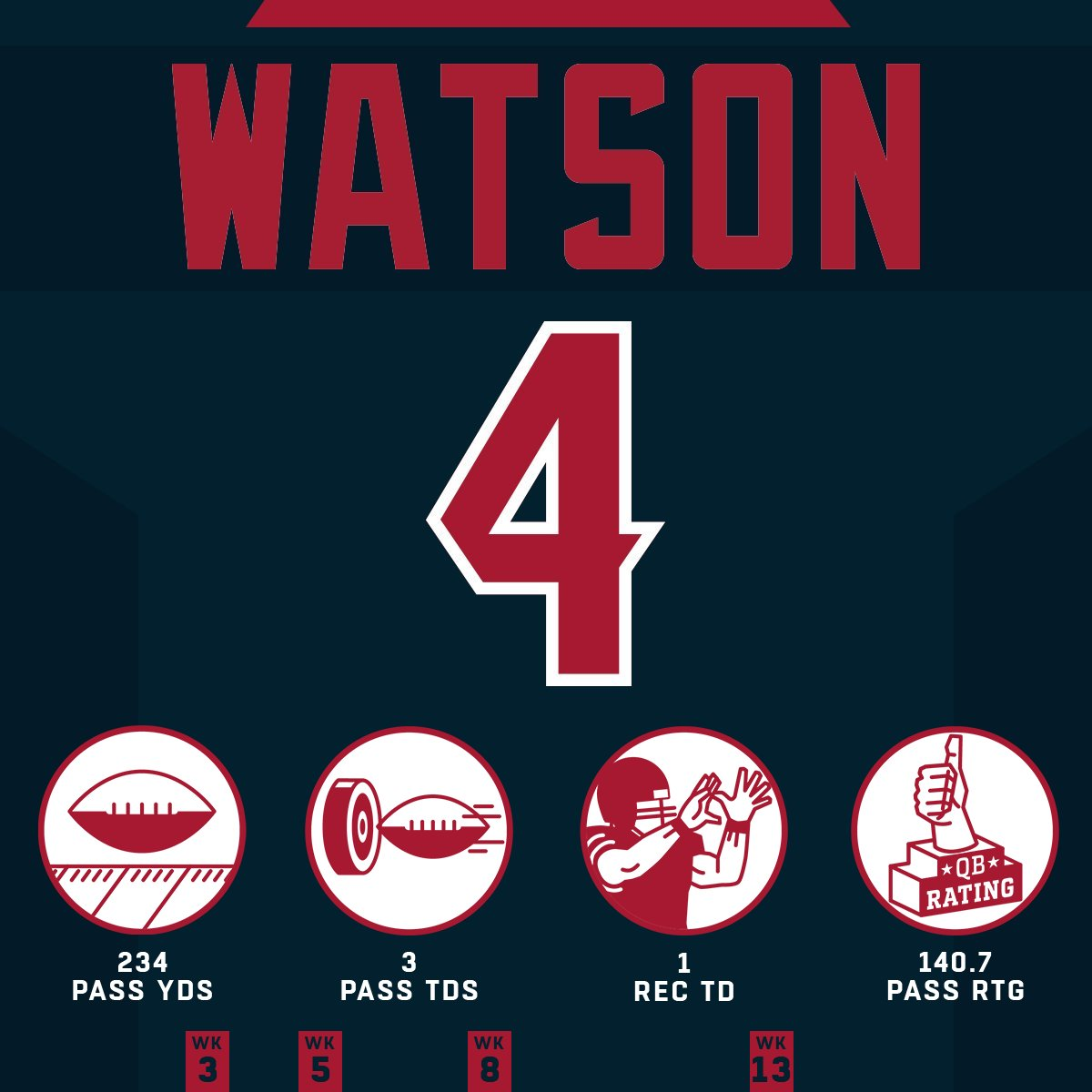 .@deshaunwatson delivered in primetime! #HaveADay #NEvsHOU  #WeAreTexans <br>http://pic.twitter.com/h63ZK9Zc0h