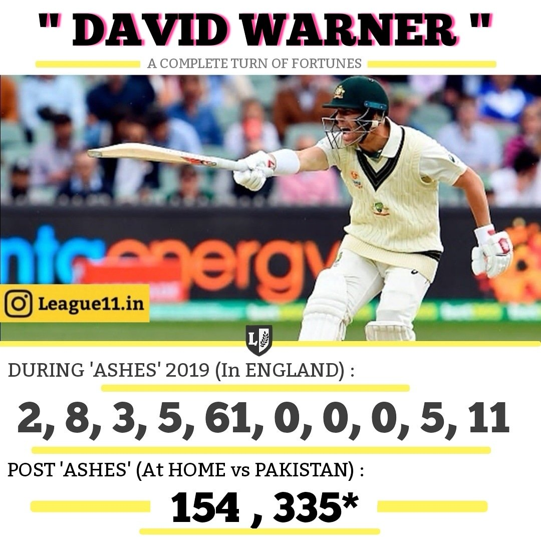 A Complete Turn Of Fortunes For #Warner From #Ashes2019 to #Pakistan Test Series  #AUSvPAK #PAKvsAUS #DavidWarner #Cricket<br>http://pic.twitter.com/c2iEa5vasG