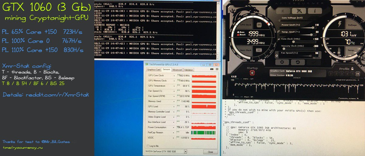 Ryoru On Twitter Gtx 1060 3 Has Finally Got Its Update On Our Forum Mining Cryptonight Gpu Https T Co Njg2yaydff Ryocurrency Gpumining Whattomine Cryptunitcom Profitbotpro Https T Co C9vdmsev3e You can build your own rig of amd and nvidia gpus and simulate average daily and monthly profit from it. twitter