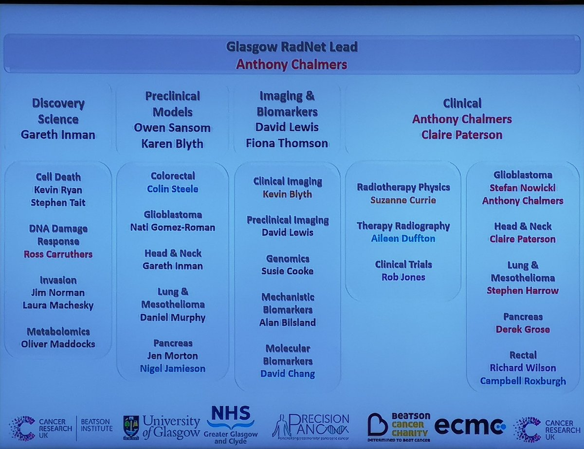 """""""The Glasgow #CRUKRadNet centre will increase cure rates in patients with cancers of unmet need""""   It's a hugely collaborative group (too many to tag individually) that we are excited to be part of!  #CancerResearch"""