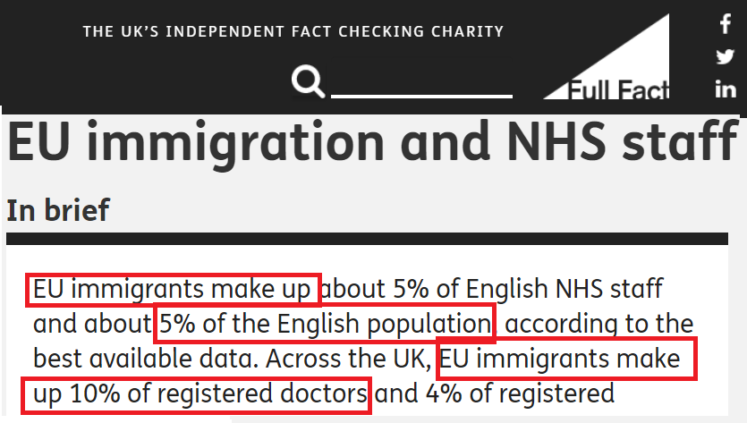 @Barrybritish Youre absolutely right with your first point. My mistake. Here it is. fullfact.org/immigration/im…