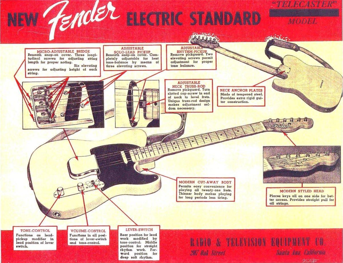 The new Fender Telecaster: here's how it works... (1951) #MondayMotivation <br>http://pic.twitter.com/GYWJTu5KAH