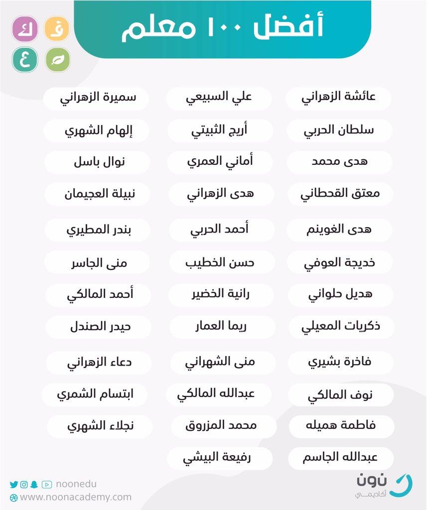 نون أكاديمي No Twitter من بين قائمة أفضل 100 معلم على مستوى المملكة هل فيه أستاذ تعرفه