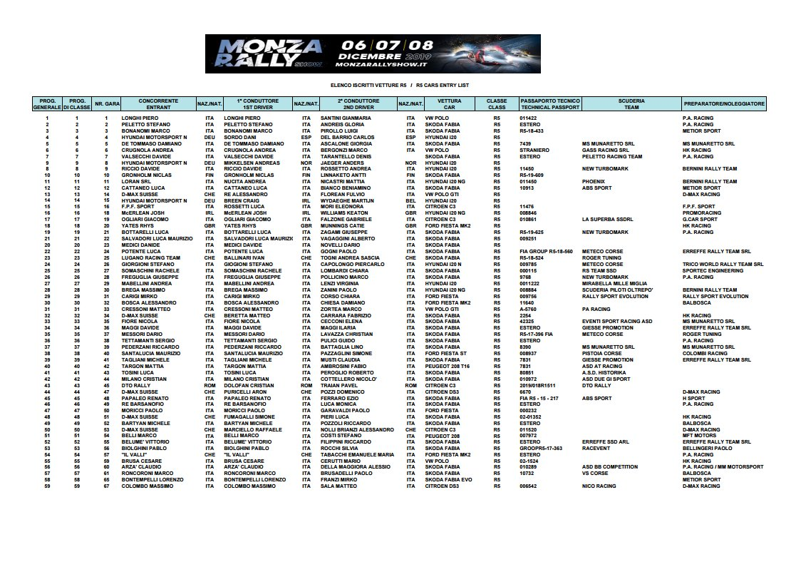 Monza Rally Show 2019 [6-8 Diciembre] EKzMXCNXsAAYyF2?format=jpg&name=medium